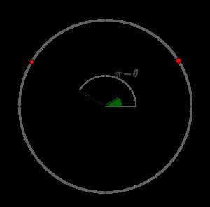 三角関数の性質-02