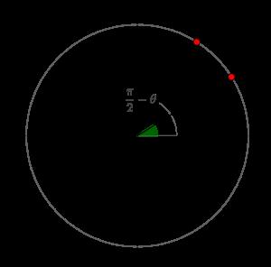 三角関数の性質-04
