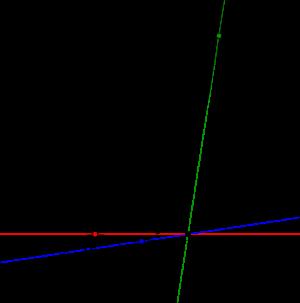 接線の方程式-03