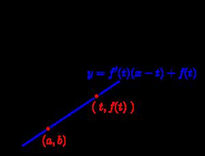 3次関数に引ける接線の本数の求め方-01