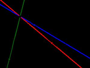 3次関数に引ける接線の本数の求め方-02