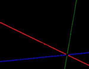 3次関数に引ける接線の本数の求め方-06