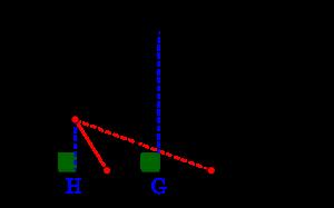 分割した四面体の体積の求め方-05