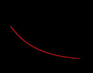 指数関数の最大・最小-02