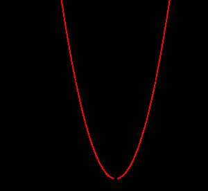 指数関数の最大・最小-05