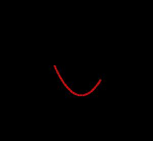 指数関数の最大・最小-07