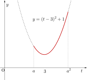 指数関数の最大・最小-08