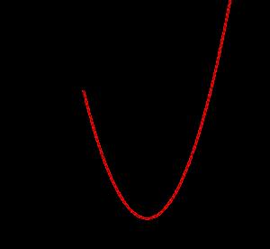 指数関数の最大・最小-10