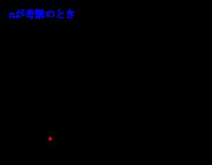 指数の計算-01