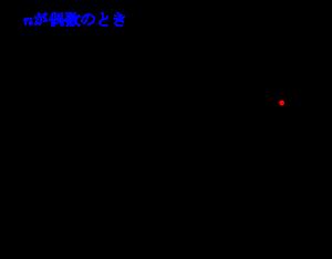 指数の計算-02