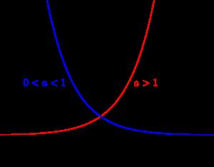 指数関数のグラフとその利用-01