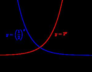 指数関数のグラフとその利用-04