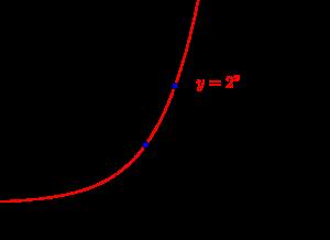指数関数のグラフとその利用-05