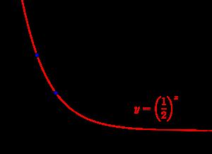 指数関数のグラフとその利用-06