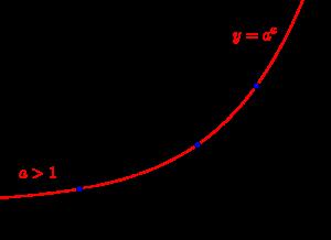 指数関数のグラフとその利用-07