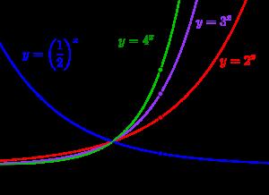 指数関数のグラフとその利用-08