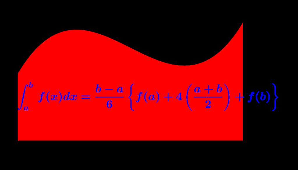 シンプソンの公式-01