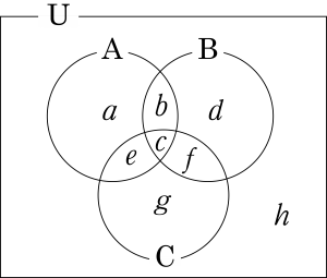 集合の要素の個数-07