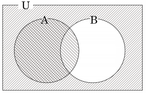 集合の要素の個数-08