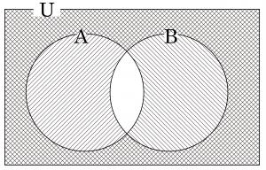 集合の要素の個数-09
