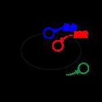 集合と集合の記号-i