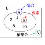 集合の要素の個数-i