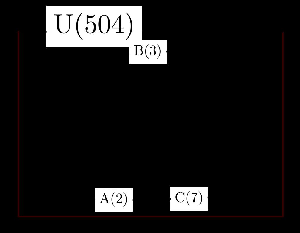 互いに素な自然数とオイラー関数-02