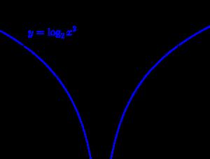 対数関数と真数条件-02