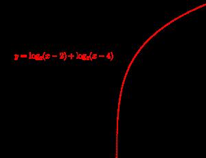 対数関数と真数条件-03