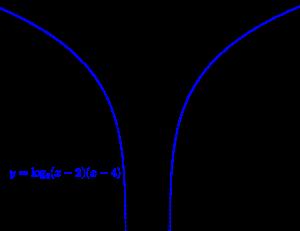 対数関数と真数条件-04