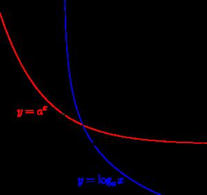 対数関数のグラフ-03