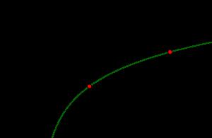 対数関数のグラフ-05