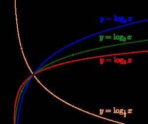 対数関数のグラフ-07