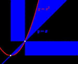対数関数を含む方程式・不等式と領域-01