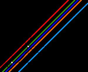 対数関数を含む方程式・不等式と領域-03