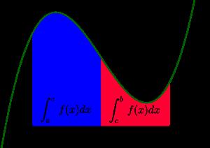 定積分の計算と面積-03