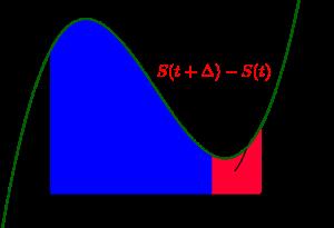 定積分の計算と面積-04