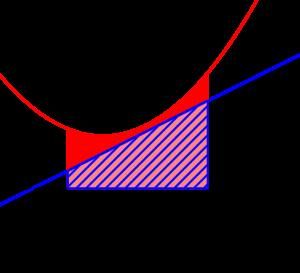 定積分と不等式-01