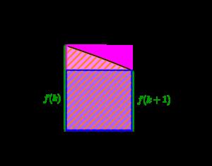 定積分と不等式-02-1