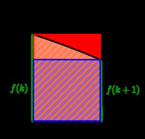 定積分と不等式-02