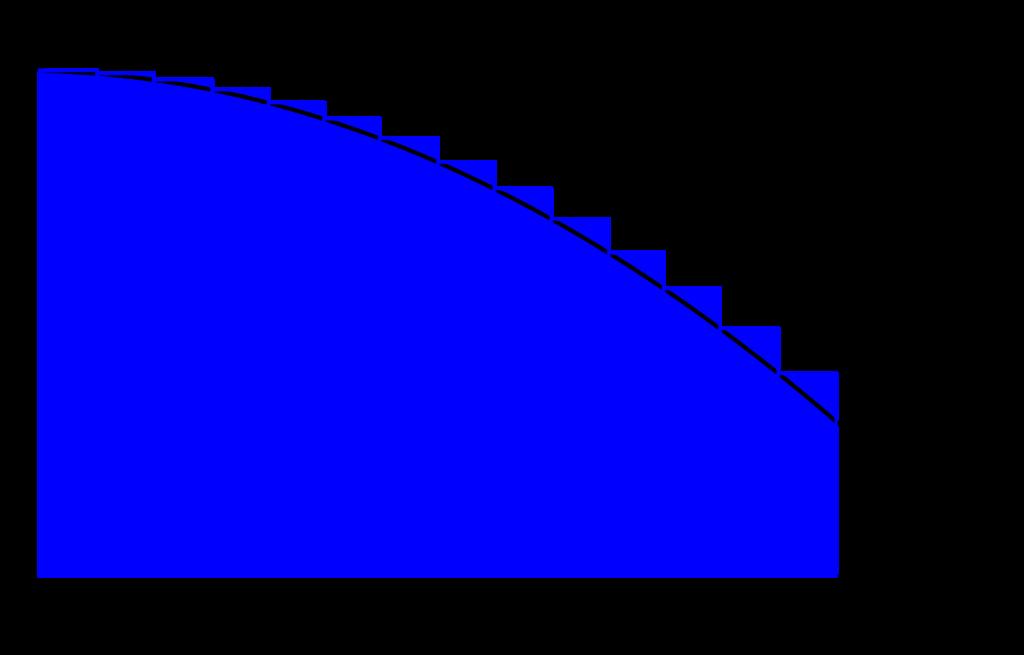 定積分と不等式-03-1