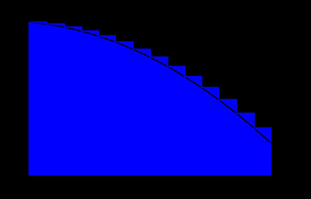 定積分と不等式-03