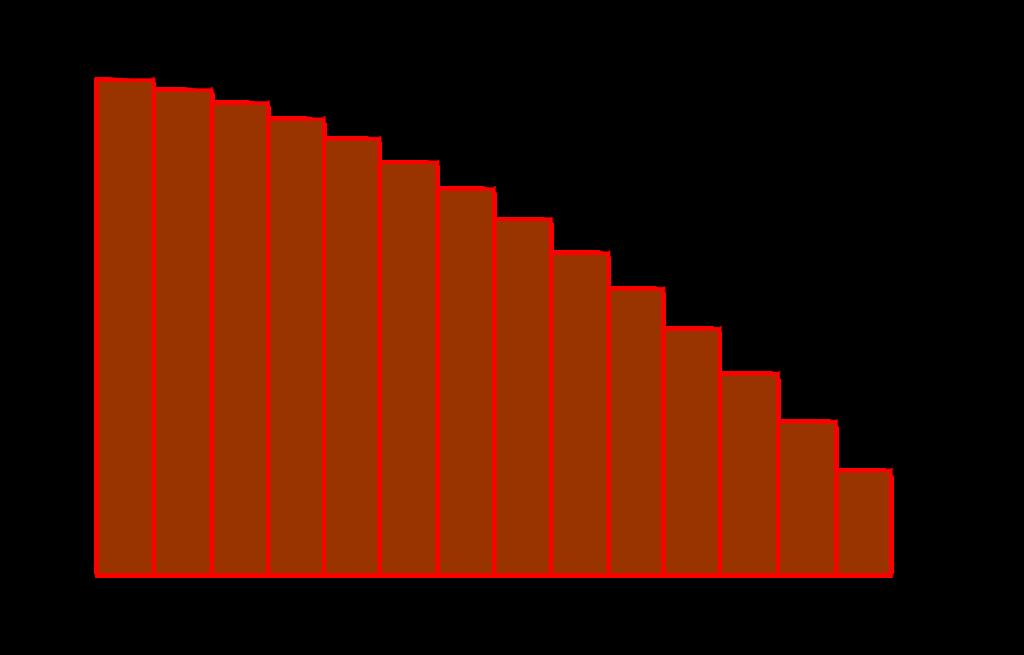 定積分と不等式-04-1