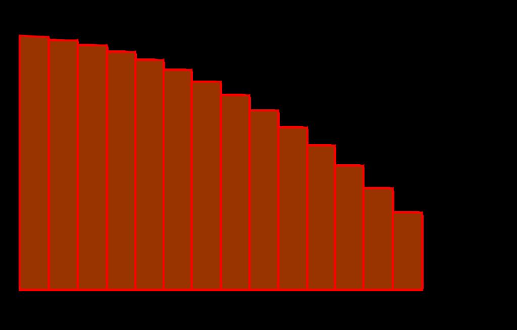 定積分と不等式-04