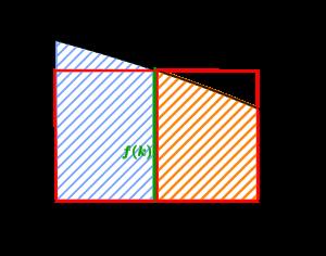 定積分と不等式-05