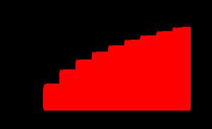 定積分と不等式-06-1