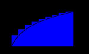 定積分と不等式-06