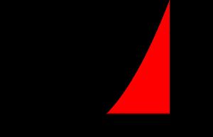 二つの文字を含む定積分で表された関数-05