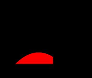 二つの文字を含む定積分で表された関数-07