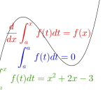 積分区間に変数を含む定積分で表された関数の極大・極小-i